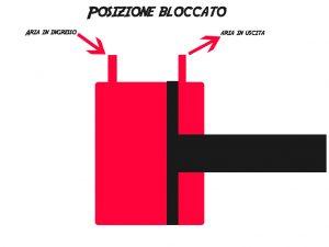 blocco-nissan-gr-posteriore-bloccato