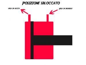 blocco-nissan-gr-posteriore-sbloccato